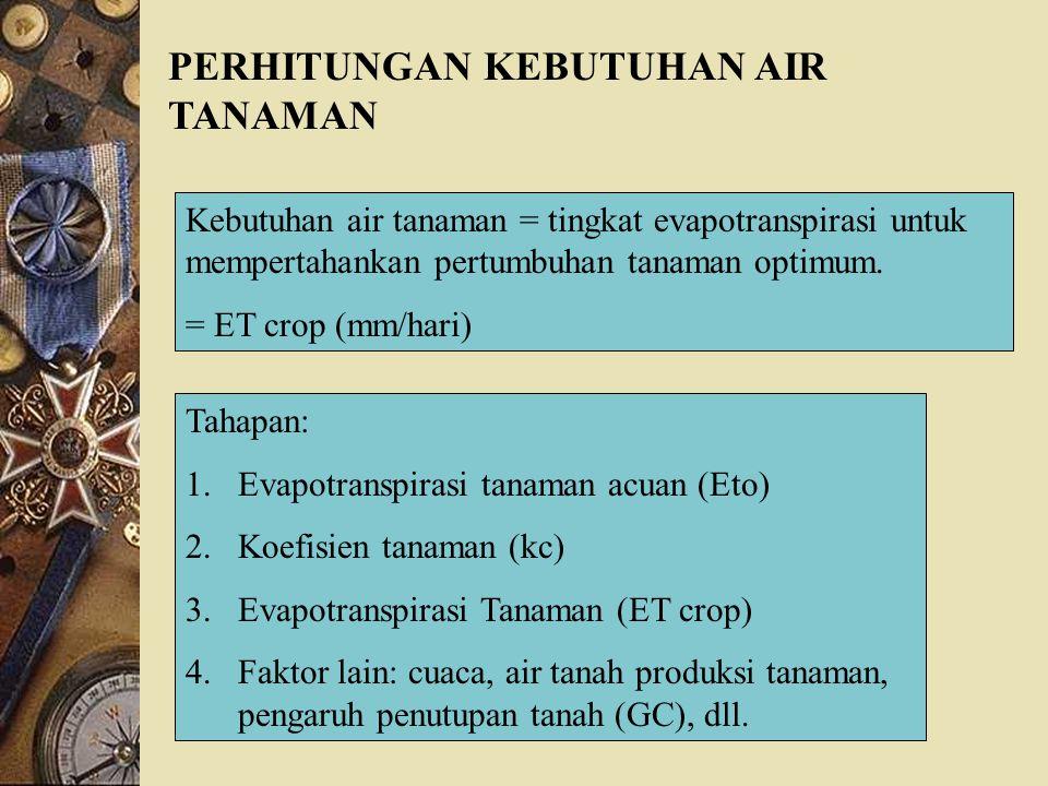 PERHITUNGAN KEBUTUHAN AIR TANAMAN Kebutuhan air tanaman = tingkat evapotranspirasi untuk mempertahankan pertumbuhan tanaman optimum.