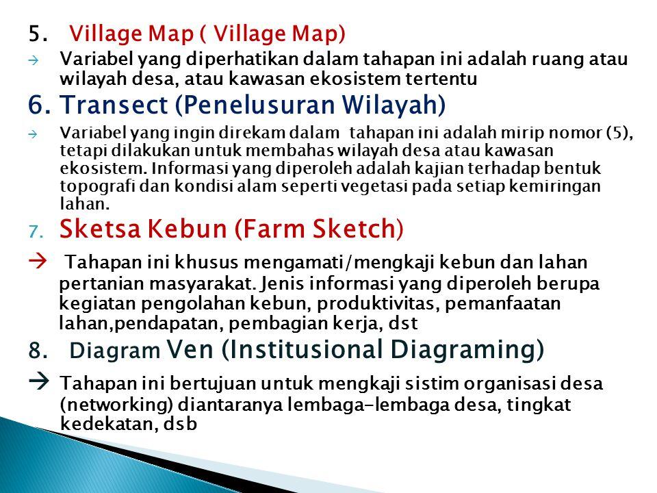 5. Village Map ( Village Map)  Variabel yang diperhatikan dalam tahapan ini adalah ruang atau wilayah desa, atau kawasan ekosistem tertentu 6. Transe