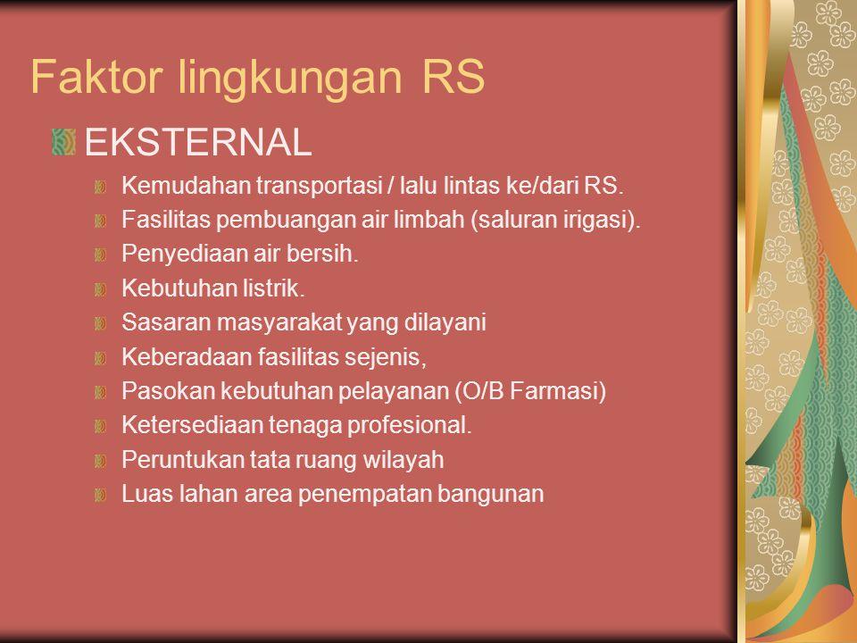 Faktor lingkungan RS EKSTERNAL Kemudahan transportasi / lalu lintas ke/dari RS. Fasilitas pembuangan air limbah (saluran irigasi). Penyediaan air bers