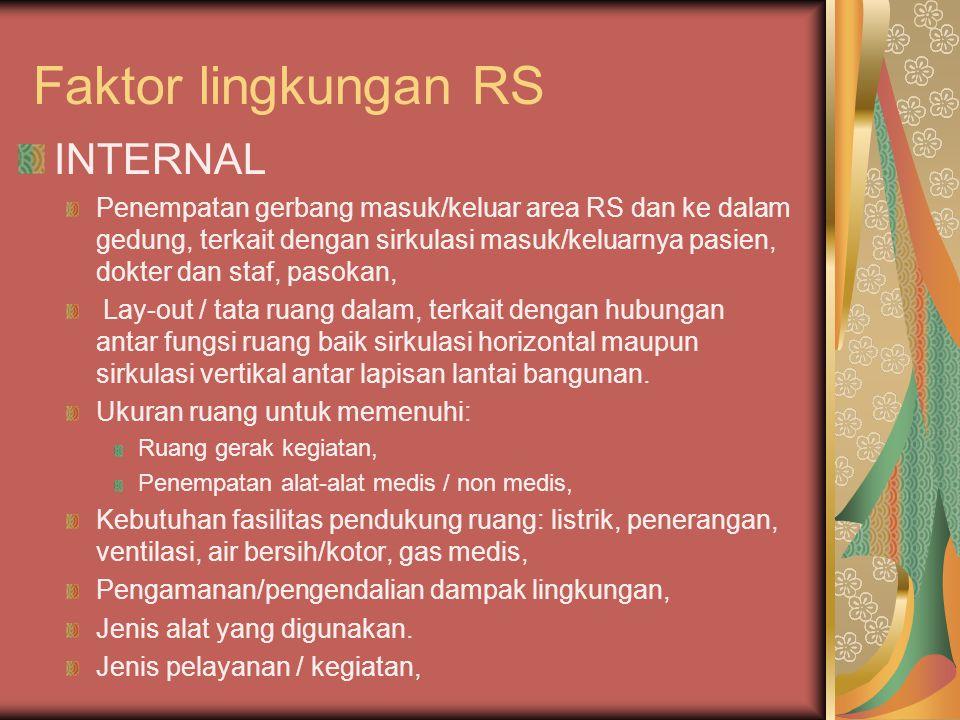Faktor lingkungan RS INTERNAL Penempatan gerbang masuk/keluar area RS dan ke dalam gedung, terkait dengan sirkulasi masuk/keluarnya pasien, dokter dan