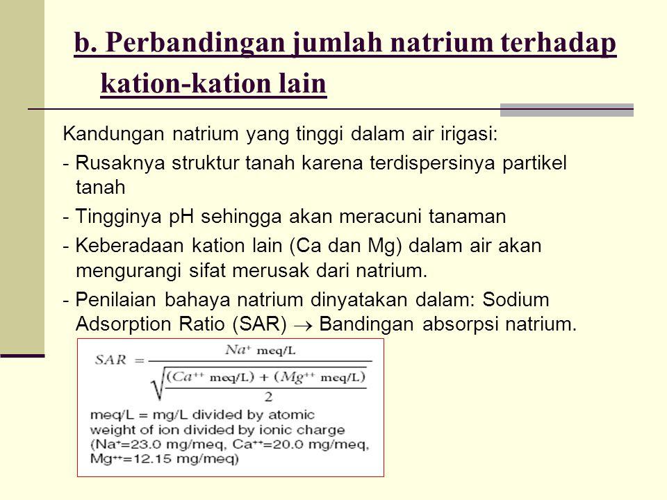 b. Perbandingan jumlah natrium terhadap kation-kation lain Kandungan natrium yang tinggi dalam air irigasi: - Rusaknya struktur tanah karena terdisper