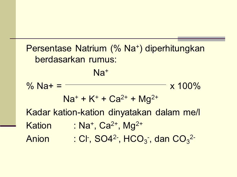 Persentase Natrium (% Na + ) diperhitungkan berdasarkan rumus: Na + % Na+ = x 100% Na + + K + + Ca 2+ + Mg 2+ Kadar kation-kation dinyatakan dalam me/l Kation: Na +, Ca 2+, Mg 2+ Anion : Cl -, SO4 2-, HCO 3 -, dan CO 3 2-