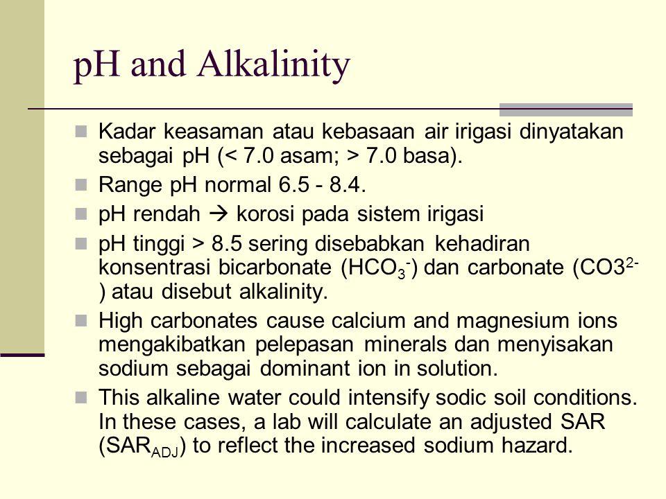 pH and Alkalinity Kadar keasaman atau kebasaan air irigasi dinyatakan sebagai pH ( 7.0 basa). Range pH normal 6.5 - 8.4. pH rendah  korosi pada siste