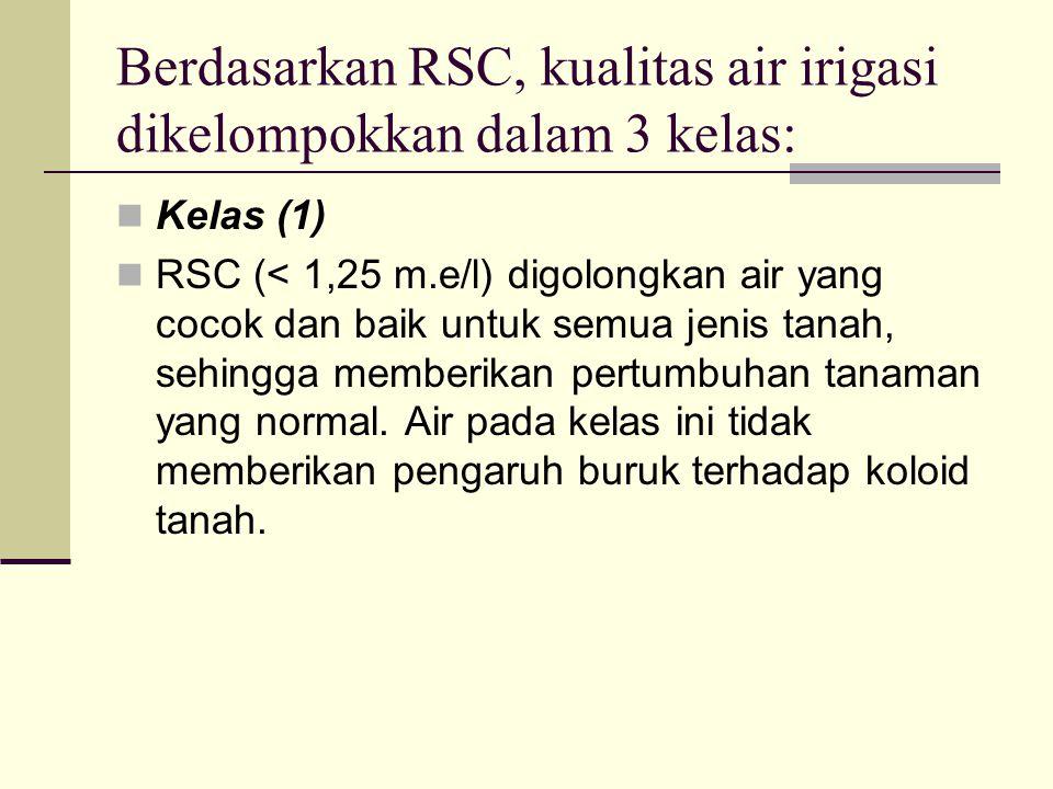Berdasarkan RSC, kualitas air irigasi dikelompokkan dalam 3 kelas: Kelas (1) RSC (< 1,25 m.e/l) digolongkan air yang cocok dan baik untuk semua jenis