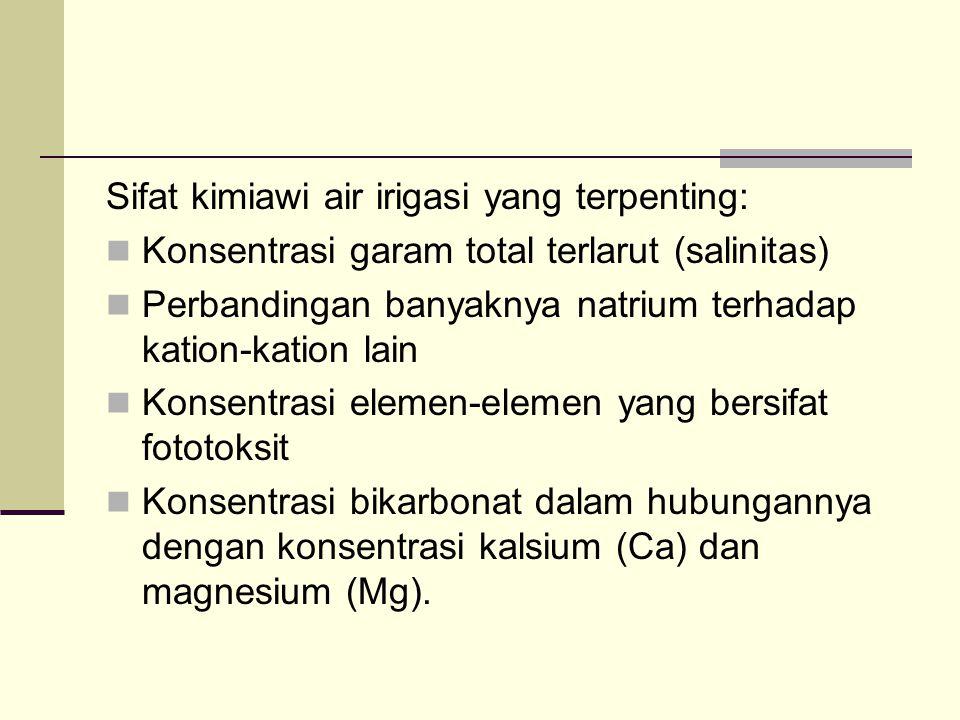 Sifat kimiawi air irigasi yang terpenting: Konsentrasi garam total terlarut (salinitas) Perbandingan banyaknya natrium terhadap kation-kation lain Konsentrasi elemen-elemen yang bersifat fototoksit Konsentrasi bikarbonat dalam hubungannya dengan konsentrasi kalsium (Ca) dan magnesium (Mg).