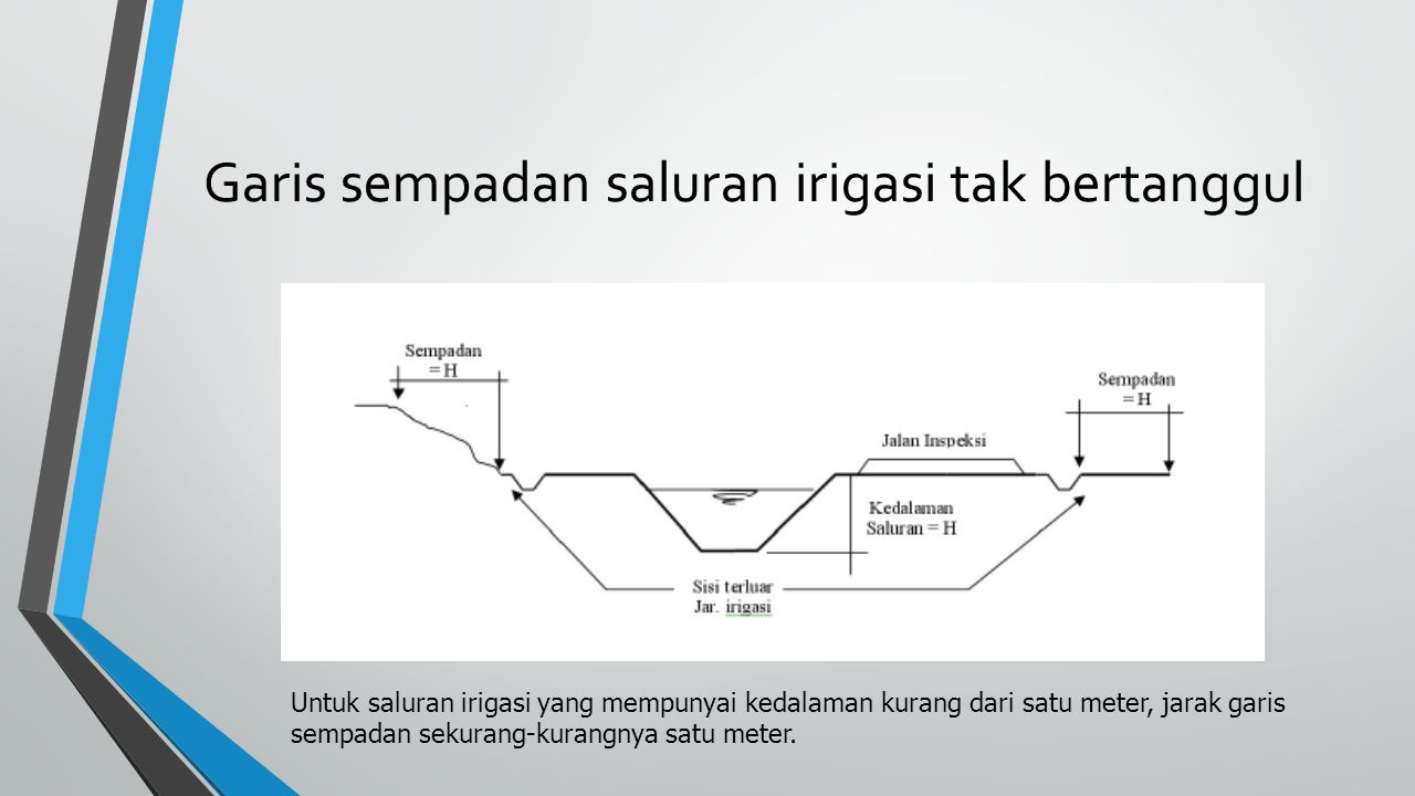 Garis sempadan saluran irigasi tak bertanggul Untuk saluran irigasi yang mempunyai kedalaman kurang dari satu meter, jarak garis sempadan sekurang-kurangnya satu meter.