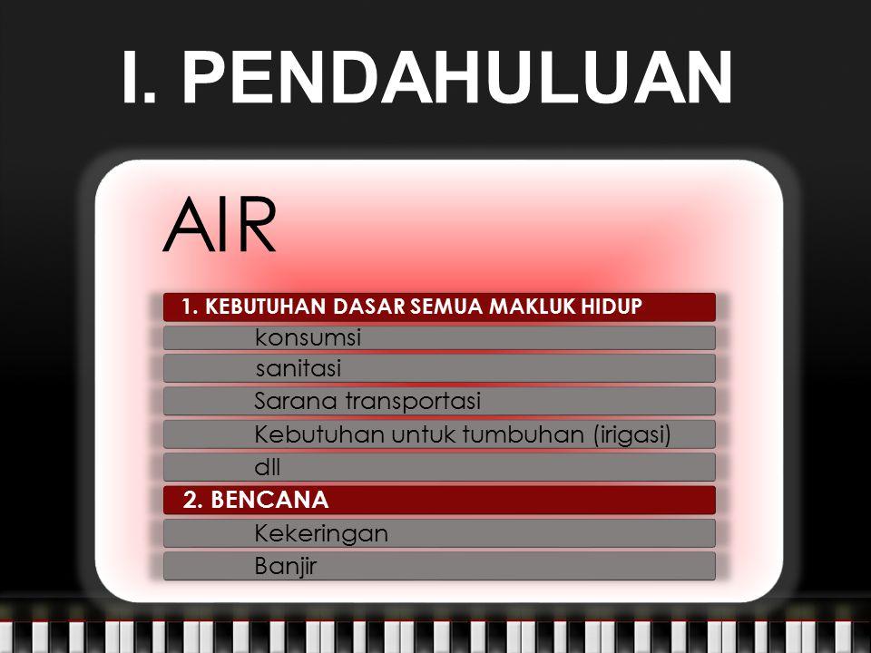 I.PENDAHULUAN AIR 1.