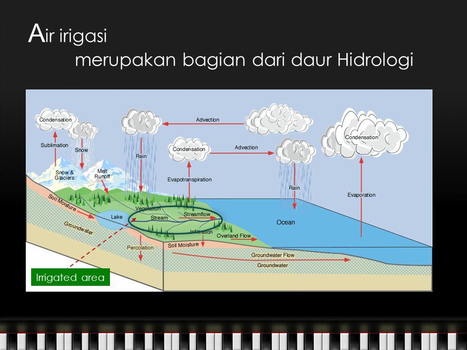 A ir irigasi merupakan bagian dari daur Hidrologi Irrigated area