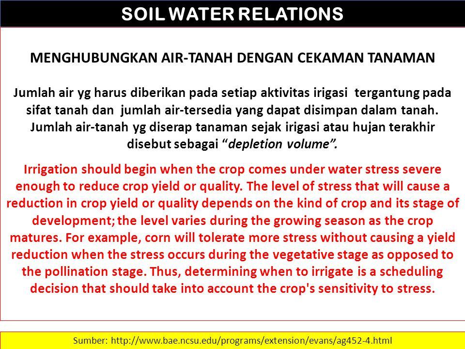 SOIL WATER RELATIONS MENGHUBUNGKAN AIR-TANAH DENGAN CEKAMAN TANAMAN Jumlah air yg harus diberikan pada setiap aktivitas irigasi tergantung pada sifat