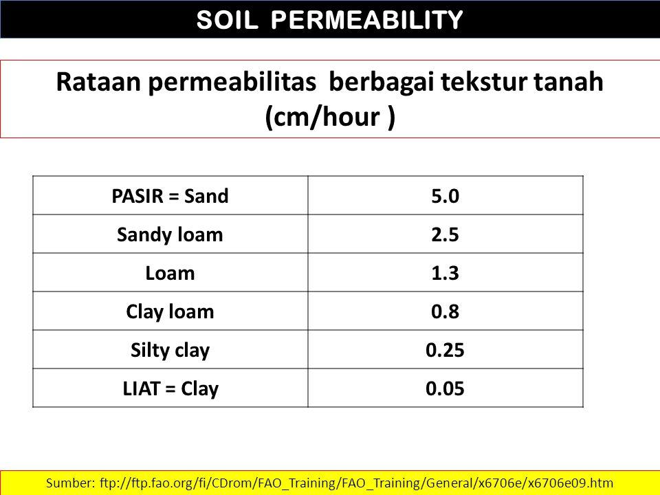 SOIL PERMEABILITY Rataan permeabilitas berbagai tekstur tanah (cm/hour ) Sumber: ftp://ftp.fao.org/fi/CDrom/FAO_Training/FAO_Training/General/x6706e/x
