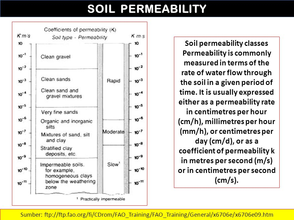 SOIL PERMEABILITY Soil permeability classes Permeability is commonly measured in terms of the rate of water flow through the soil in a given period of