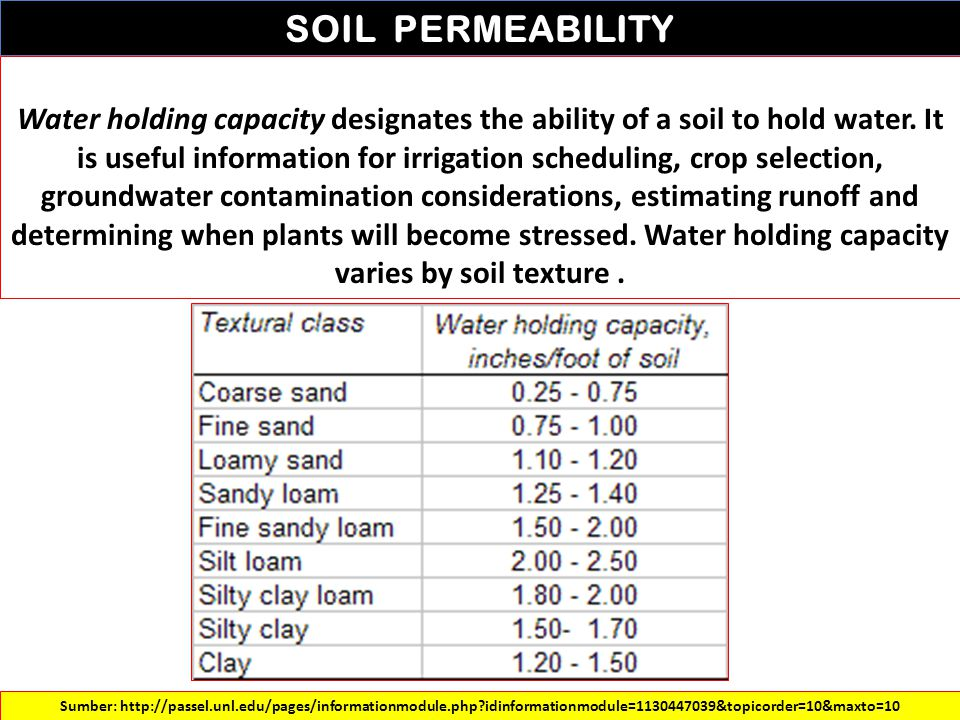 SOIL PERMEABILITY Water holding capacity designates the ability of a soil to hold water. It is useful information for irrigation scheduling, crop sele