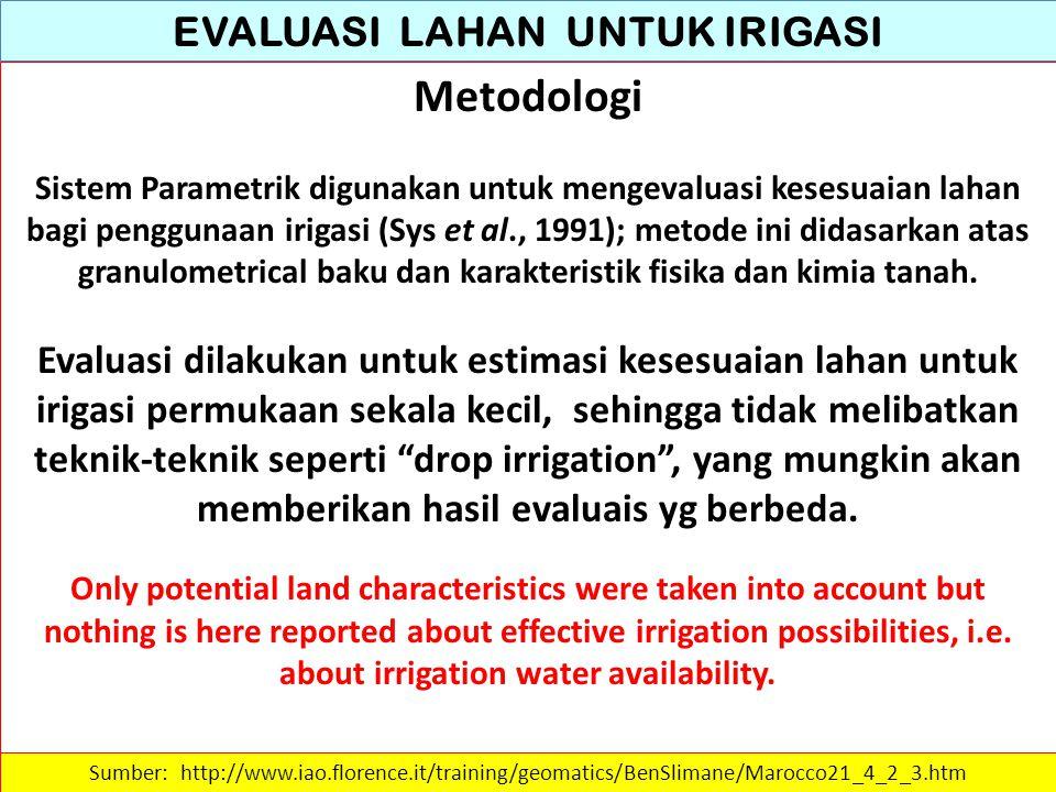 EVALUASI LAHAN UNTUK IRIGASI Metodologi Sistem Parametrik digunakan untuk mengevaluasi kesesuaian lahan bagi penggunaan irigasi (Sys et al., 1991); me