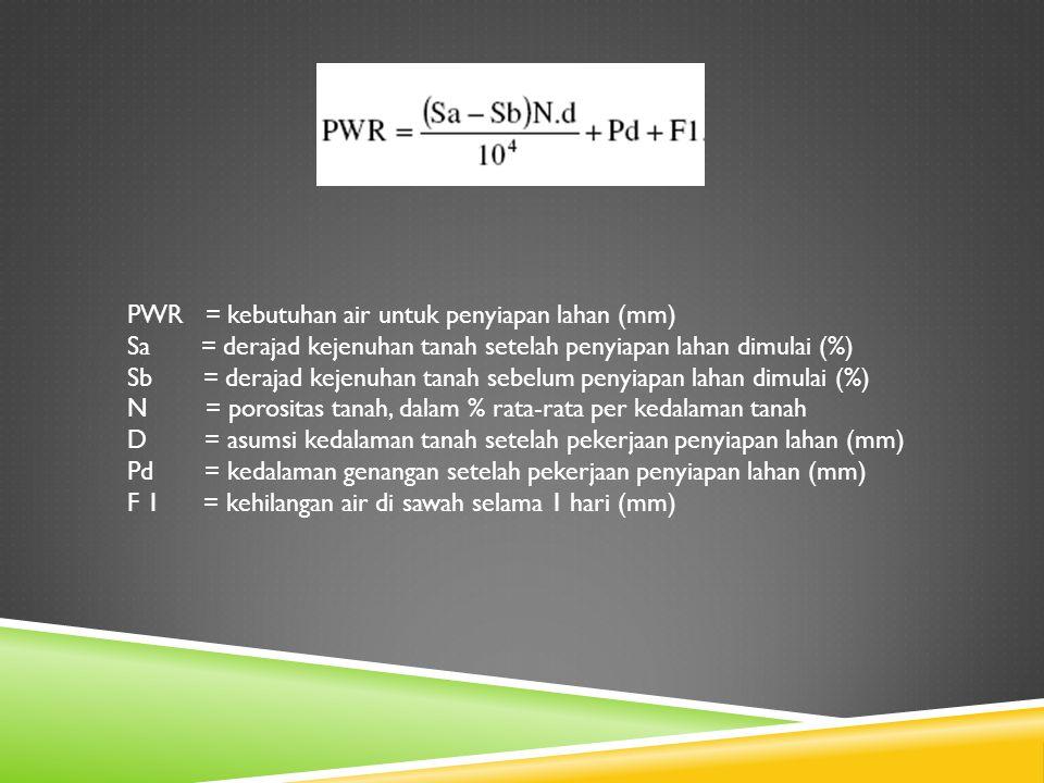 PWR = kebutuhan air untuk penyiapan lahan (mm) Sa = derajad kejenuhan tanah setelah penyiapan lahan dimulai (%) Sb = derajad kejenuhan tanah sebelum p