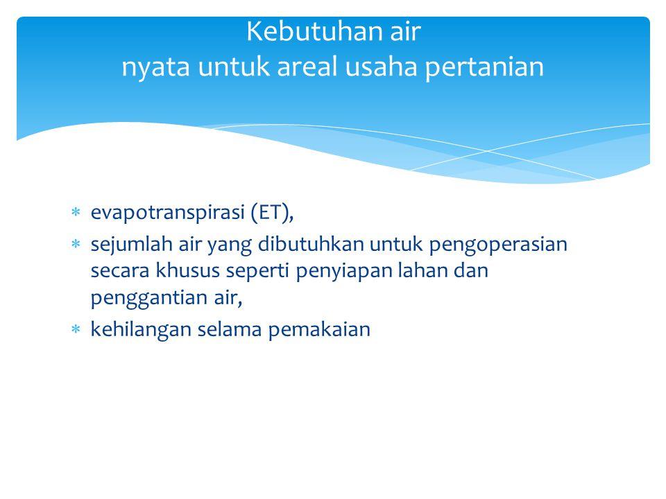 VAN DE GOOR DAN ZILJSTRA (1968) IR = kebutuhan air untuk pengolahan lahan (mm/hari) M = kebutuhan air untuk mengganti kehilangan air akibat evaporasi dan perkolasi di sawah yang sudah dijenuhkan (mm/hari) Eo = Evaporasi potensial (mm/hari) P = perkolasi (mm/hari) k = konstanta T = jangka waktu pengolahan (hari) S = kebutuhan air untuk penjenuhan (mm) e = bilangan eksponen: 2,7182
