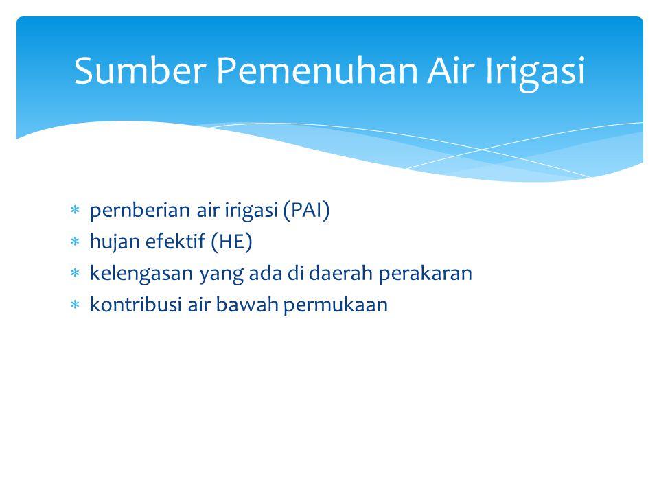  pernberian air irigasi (PAI)  hujan efektif (HE)  kelengasan yang ada di daerah perakaran  kontribusi air bawah permukaan Sumber Pemenuhan Air Ir
