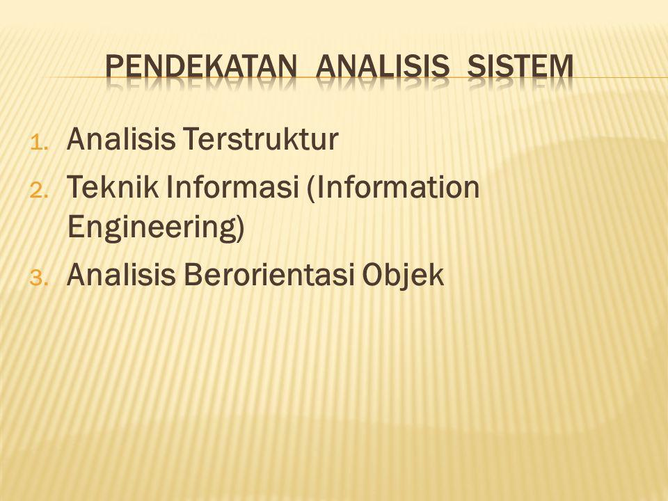 Pemilik & pengguna Sistem Dokumentasi Penetapan ruang lingkup Analisis Masalah Analisis Kebutuhan Desain Lojik Analisis Keputusan