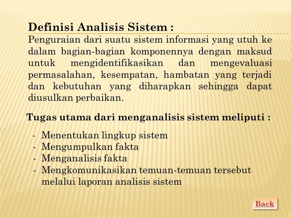 Definisi Analisis Sistem : Penguraian dari suatu sistem informasi yang utuh ke dalam bagian-bagian komponennya dengan maksud untuk mengidentifikasikan