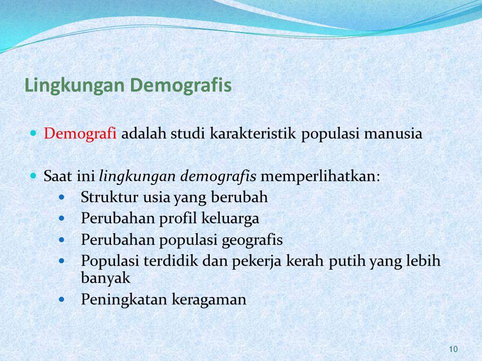 Lingkungan Demografis Demografi adalah studi karakteristik populasi manusia Saat ini lingkungan demografis memperlihatkan: Struktur usia yang berubah