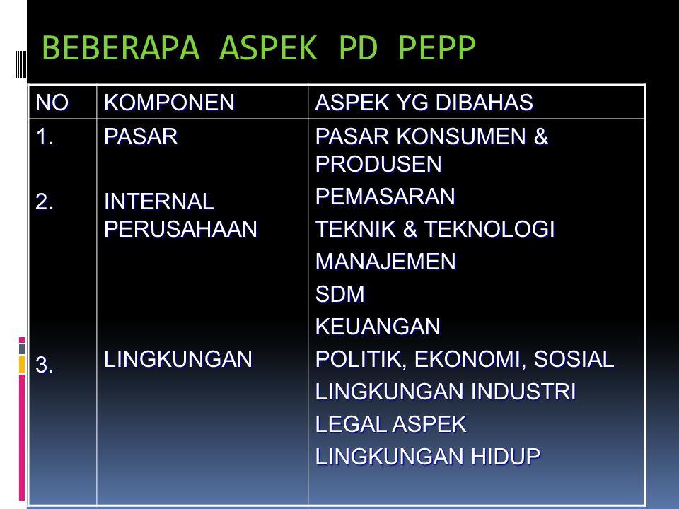 BEBERAPA ASPEK PD PEPP NOKOMPONEN ASPEK YG DIBAHAS 1.2.3.PASAR INTERNAL PERUSAHAAN LINGKUNGAN PASAR KONSUMEN & PRODUSEN PEMASARAN TEKNIK & TEKNOLOGI M