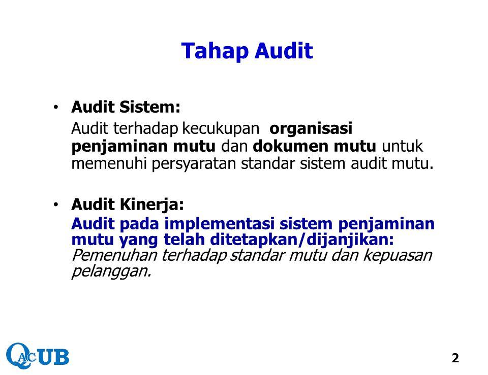 Tahap Audit Audit Sistem: Audit terhadap kecukupan organisasi penjaminan mutu dan dokumen mutu untuk memenuhi persyaratan standar sistem audit mutu. A