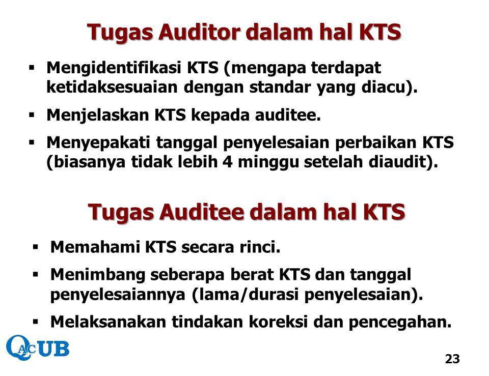 Tugas Auditor dalam hal KTS  Mengidentifikasi KTS (mengapa terdapat ketidaksesuaian dengan standar yang diacu).  Menjelaskan KTS kepada auditee.  M