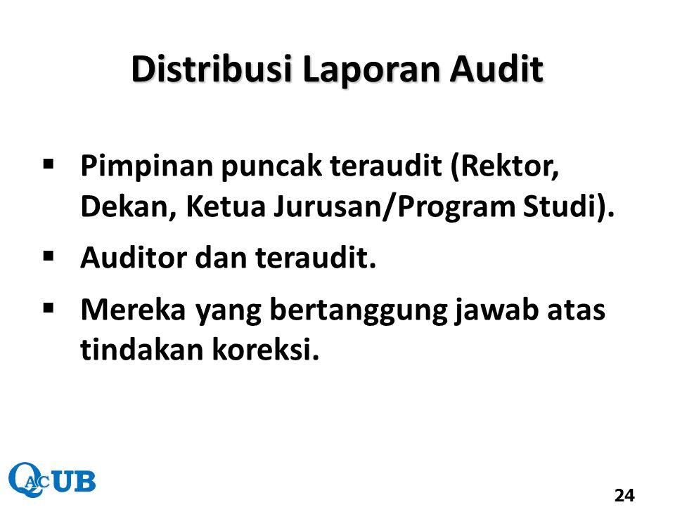 Distribusi Laporan Audit  Pimpinan puncak teraudit (Rektor, Dekan, Ketua Jurusan/Program Studi).  Auditor dan teraudit.  Mereka yang bertanggung ja