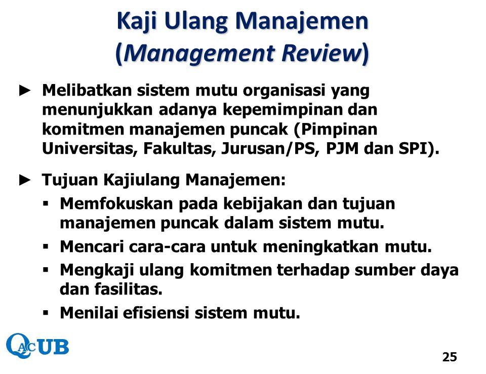 Kaji Ulang Manajemen (Management (Management Review) ► Melibatkan sistem mutu organisasi yang menunjukkan adanya kepemimpinan dan komitmen manajemen p