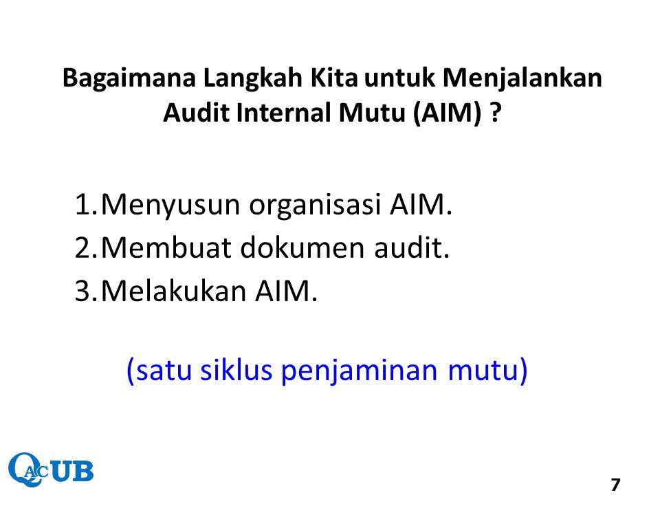 1.Organisasi AIM  Audit internal mutu di bawah kendali Rektor.