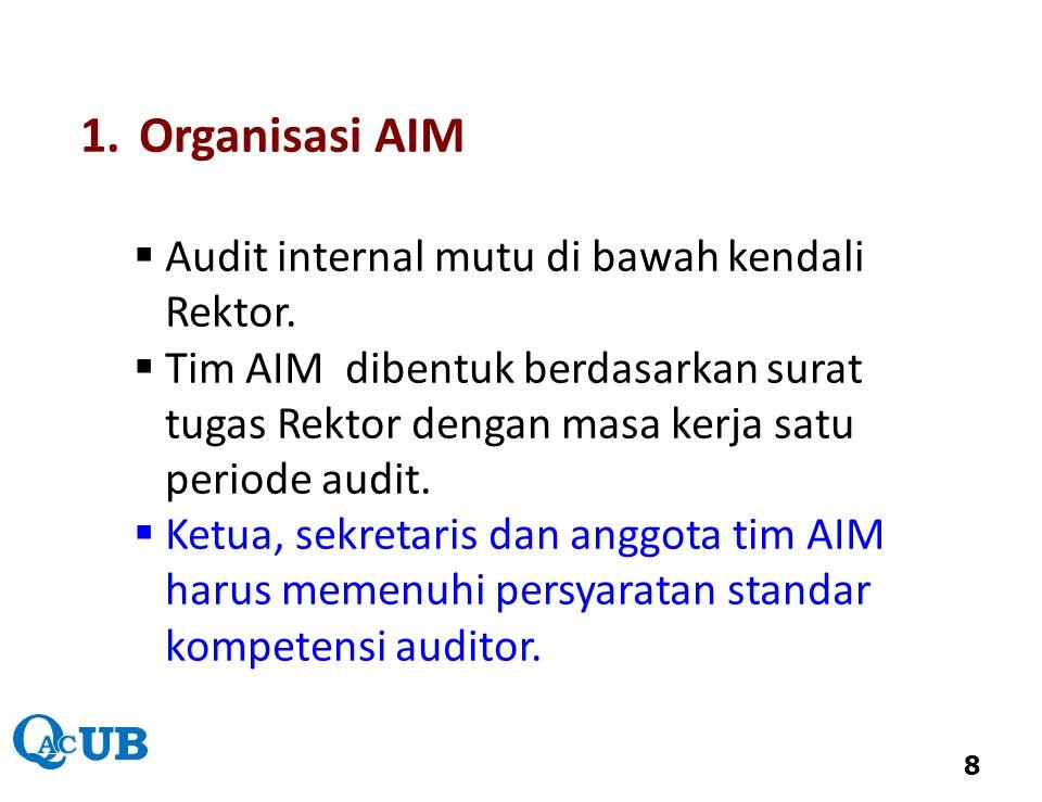 2.Dokumen AUDIT 1. Manual Prosedur Pelaksanaan Audit Internal Mutu (AIM) 2.