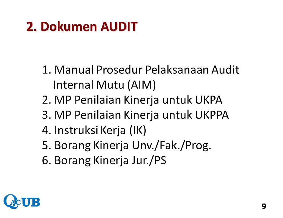 3. Melakukan Audit Internal Mutu Tahapan Audit: 1. Audit Sistem 2. Audit Kinerja 10