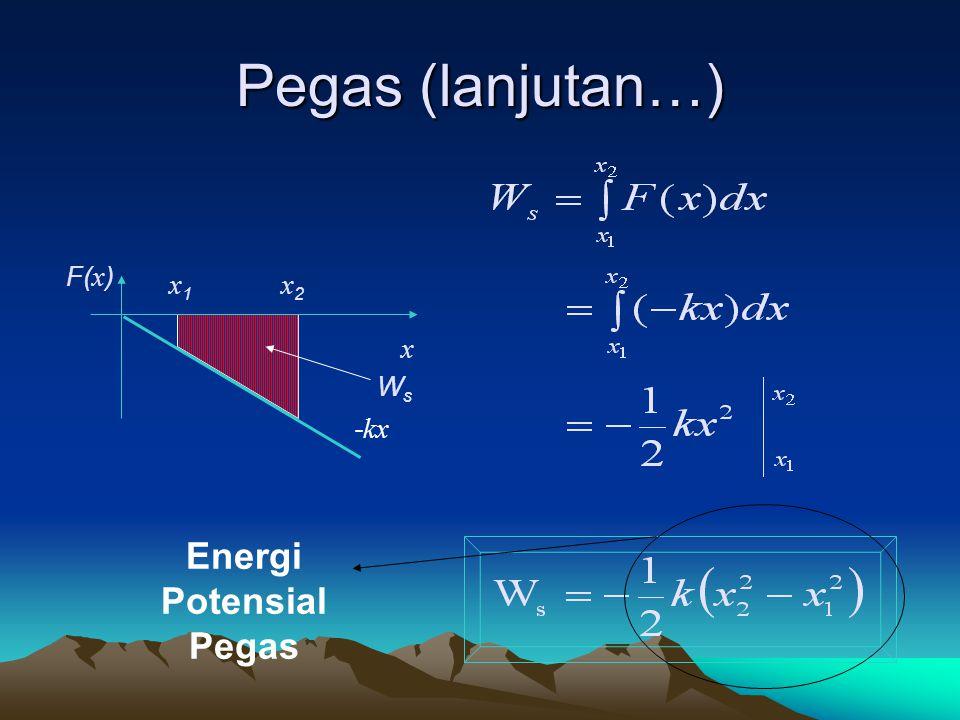 Usaha yang dilakukan pada Pegas Pada pegas akan bekerja gaya sbb: F( x ) x2x2 x x1x1 - kx Posisi awal F = - k x 1 F = - k x 2