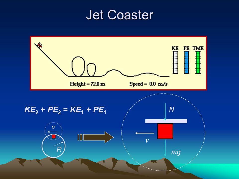 Gerak Bandul Fisis Pada kasus ini dapat terlihat perubahan antara energi kinetik (KE) dan energi potensial (PE) pada bandul. v h1h1 h2h2 m KE 2 + PE 2