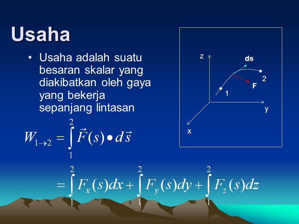 Daya Daya adalah laju perubahan usaha yang dilakukan tiap detikF rrrr v  Satuan SI dari daya 1 W = 1 J/s = 1 N.m/s1 1 W = 0.738 ft.lb/s 1 horsepower = 1 hp = 746 W