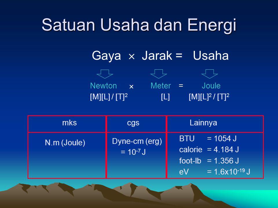 Satuan Usaha dan Energi N.m (Joule) Dyne-cm (erg) = 10 -7 J BTU= 1054 J calorie= 4.184 J foot-lb= 1.356 J eV= 1.6x10 -19 J cgsLainnyamks Gaya  Jarak = Usaha Newton  [M][L] / [T] 2 Meter = Joule [L] [M][L] 2 / [T] 2