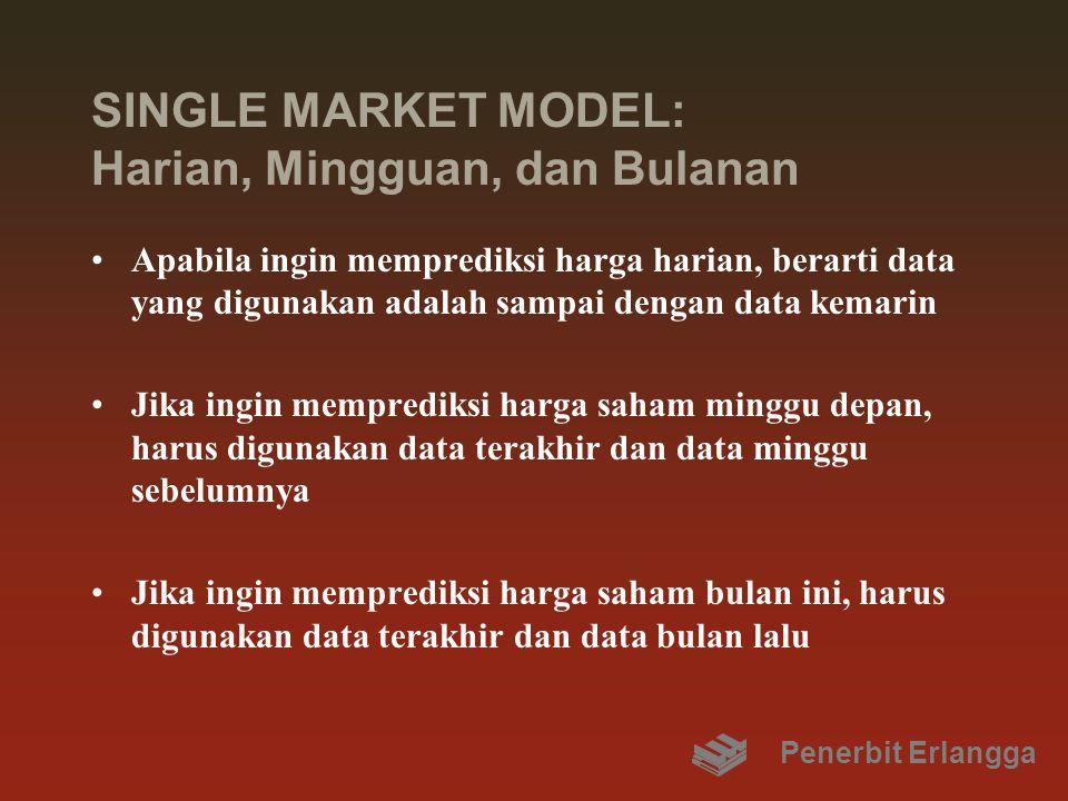 SINGLE MARKET MODEL: Harian, Mingguan, dan Bulanan Apabila ingin memprediksi harga harian, berarti data yang digunakan adalah sampai dengan data kemar