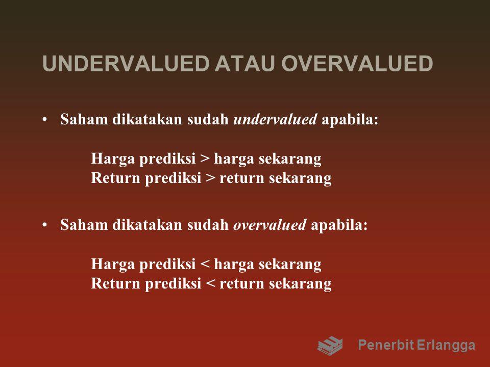 UNDERVALUED ATAU OVERVALUED Saham dikatakan sudah undervalued apabila: Harga prediksi > harga sekarang Return prediksi > return sekarang Saham dikatak