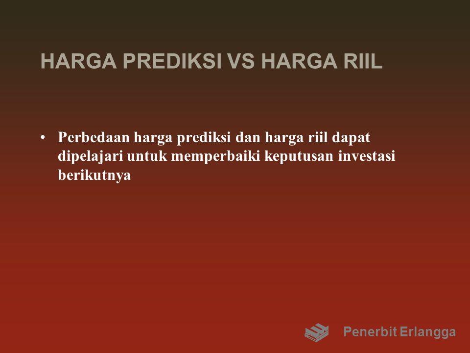 HARGA PREDIKSI VS HARGA RIIL Perbedaan harga prediksi dan harga riil dapat dipelajari untuk memperbaiki keputusan investasi berikutnya Penerbit Erlang