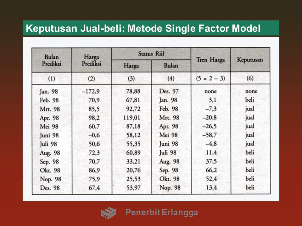 SINGLE MARKET MODEL Prediksi harga atau return saham lebih mudah dilakukan dengan menggunakan single market model Indeks harga saham gabungan (IHSG BEJ) dan indeks LQ45 dapat dipakai sebagai market index Penerbit Erlangga