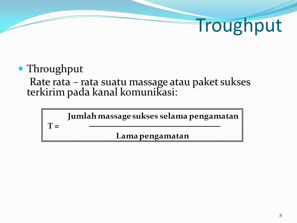 Troughput Throughput Rate rata – rata suatu massage atau paket sukses terkirim pada kanal komunikasi: Jumlah massage sukses selama pengamatan T = Lama