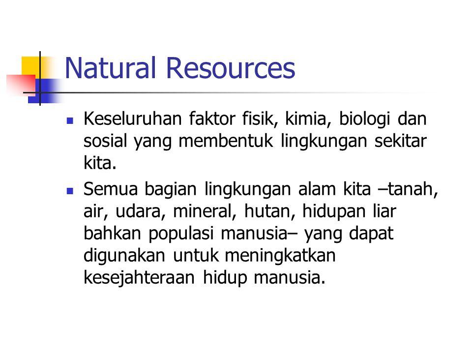 Klasifikasi sumberdaya alam Sumberdaya alam Tak terbatas ImmutableMutable Terbatas Maintainable Renewable Non Renewable Non Maintainable Reusable Non Reusable