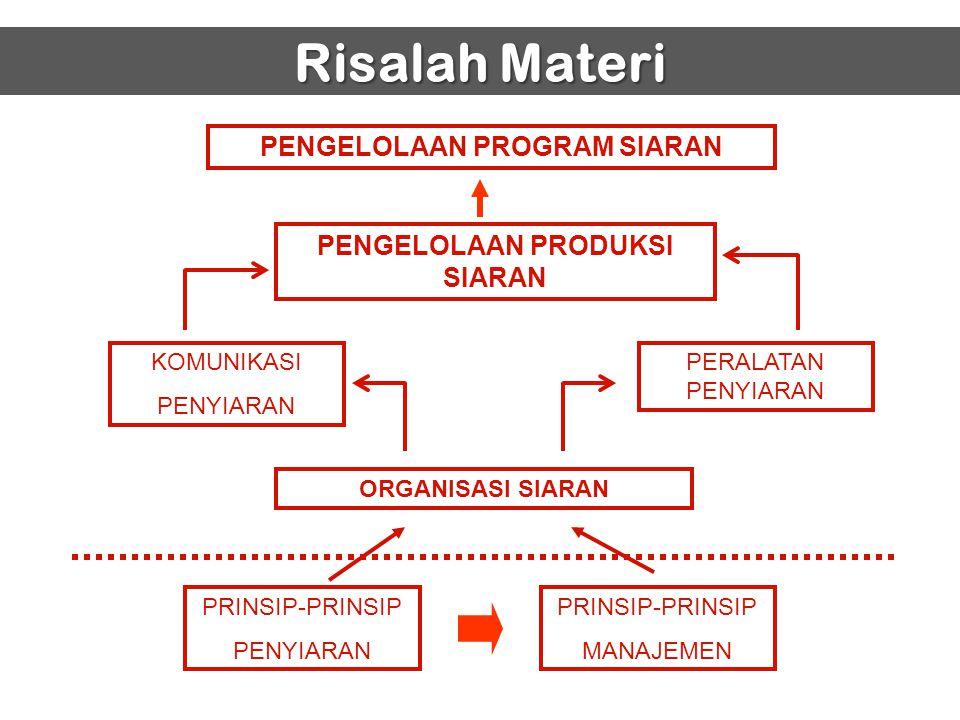 Risalah Materi PRINSIP-PRINSIP MANAJEMEN PRINSIP-PRINSIP PENYIARAN ORGANISASI SIARAN KOMUNIKASI PENYIARAN PERALATAN PENYIARAN PENGELOLAAN PRODUKSI SIA