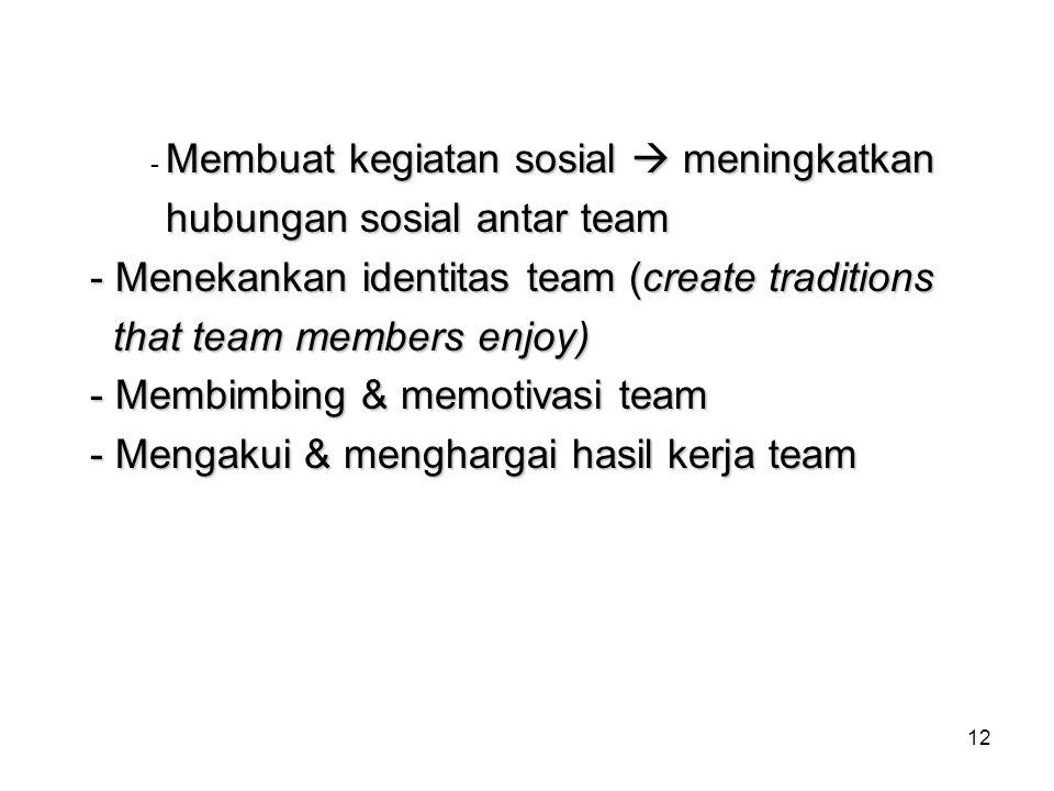 Membuat kegiatan sosial  meningkatkan - Membuat kegiatan sosial  meningkatkan hubungan sosial antar team hubungan sosial antar team - Menekankan ide