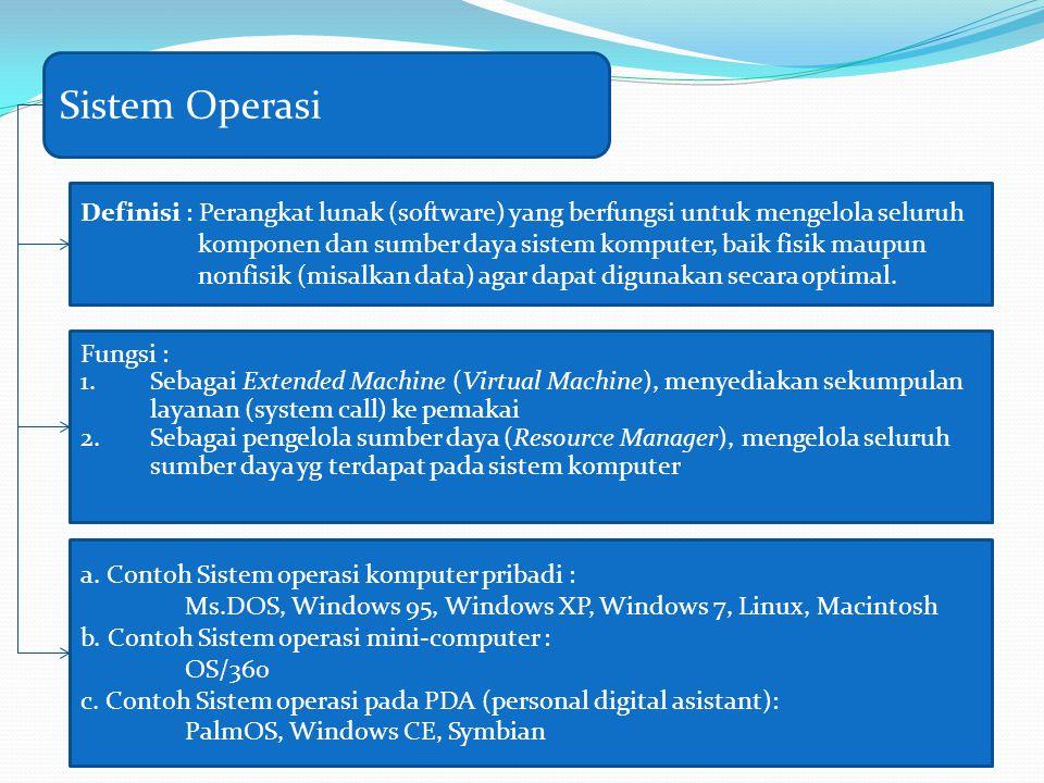 Sistem Operasi Definisi : Perangkat lunak (software) yang berfungsi untuk mengelola seluruh komponen dan sumber daya sistem komputer, baik fisik maupun nonfisik (misalkan data) agar dapat digunakan secara optimal.