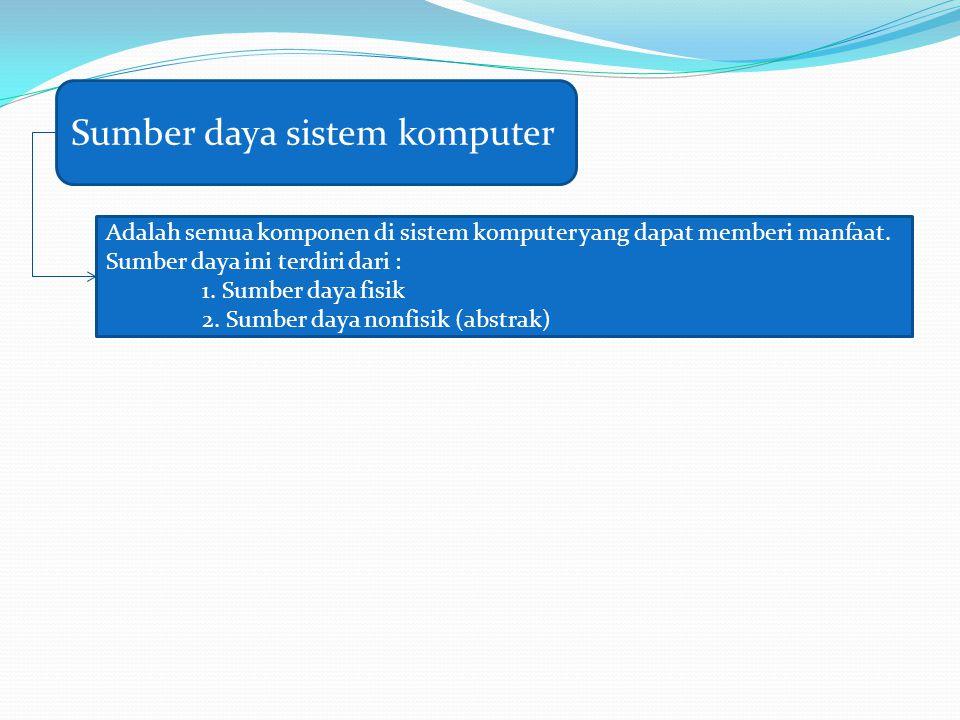 Sumber daya sistem komputer Adalah semua komponen di sistem komputer yang dapat memberi manfaat.