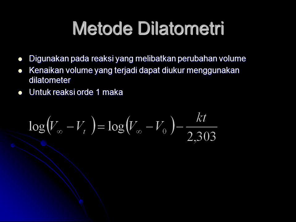 Metode Dilatometri Digunakan pada reaksi yang melibatkan perubahan volume Digunakan pada reaksi yang melibatkan perubahan volume Kenaikan volume yang