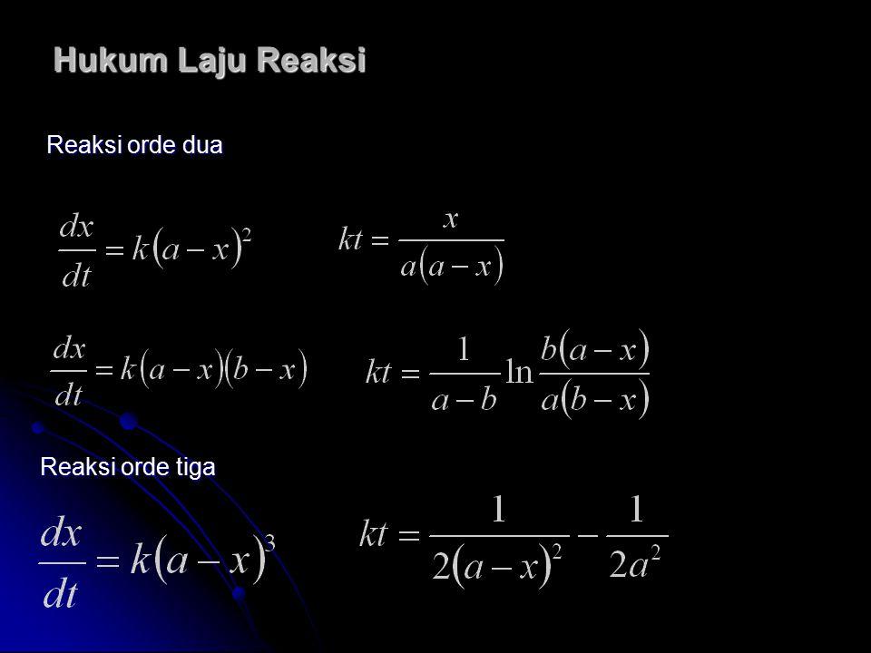 Hukum Laju Reaksi Reaksi orde dua Reaksi orde tiga