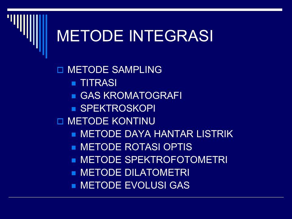 METODE INTEGRASI  METODE SAMPLING TITRASI GAS KROMATOGRAFI SPEKTROSKOPI  METODE KONTINU METODE DAYA HANTAR LISTRIK METODE ROTASI OPTIS METODE SPEKTR