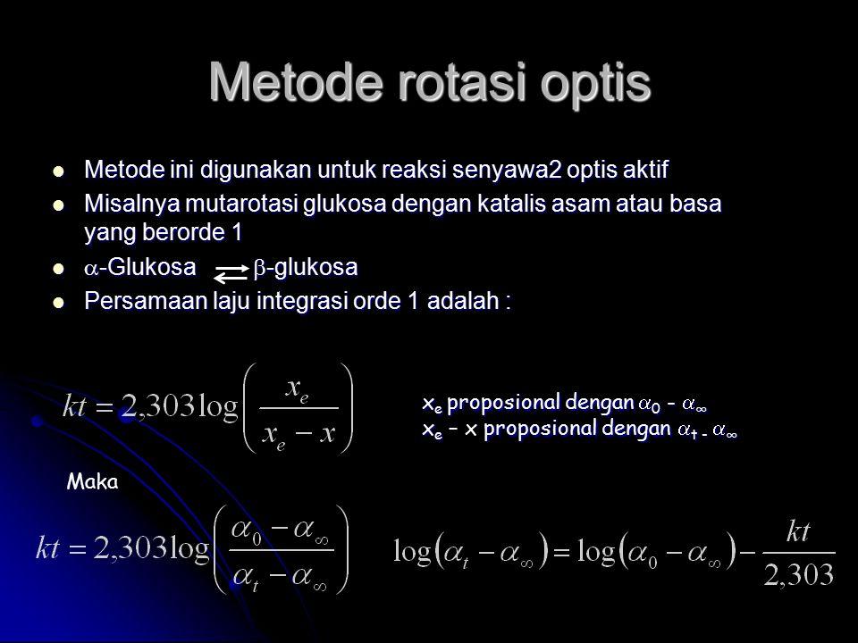 Metode rotasi optis Metode ini digunakan untuk reaksi senyawa2 optis aktif Metode ini digunakan untuk reaksi senyawa2 optis aktif Misalnya mutarotasi