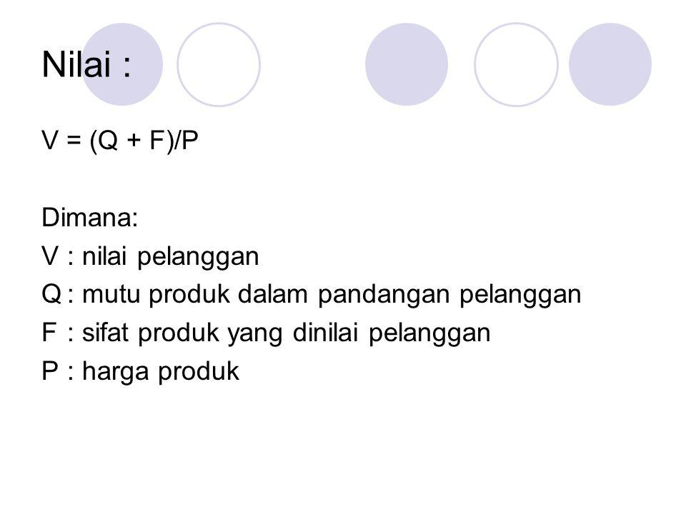 Nilai : V = (Q + F)/P Dimana: V: nilai pelanggan Q: mutu produk dalam pandangan pelanggan F: sifat produk yang dinilai pelanggan P: harga produk